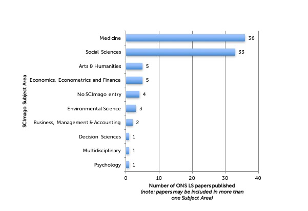Economic Benefits of Land Conservation